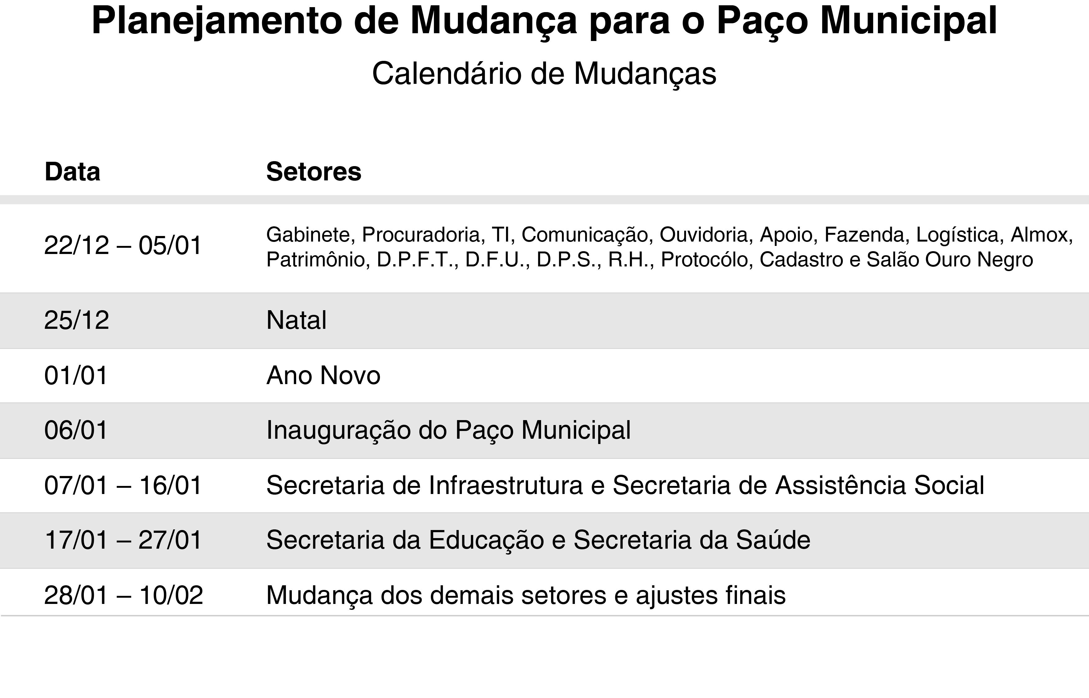 Sistema online da Prefeitura de Criciúma é restabelecido